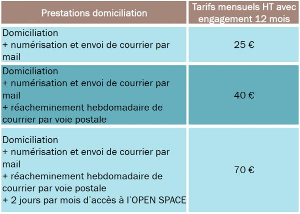 tarifs-2019-domiciliation